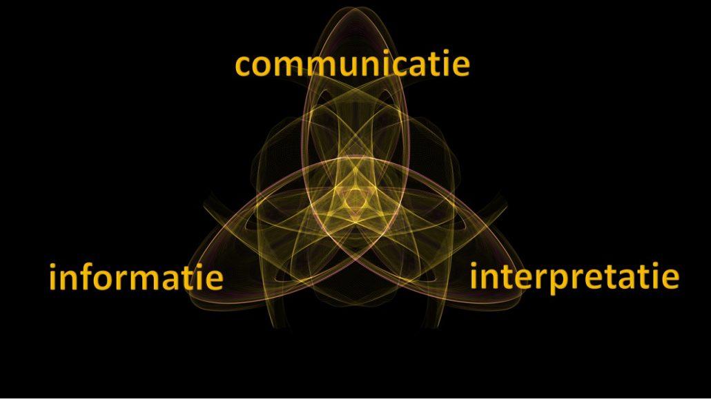 Informatie, communicatie en interpretatie